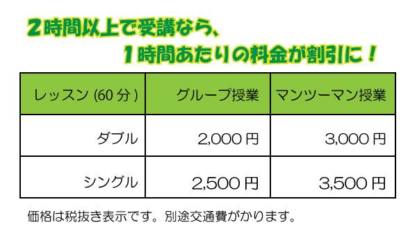 セントラルサポートパソコン受講料金表